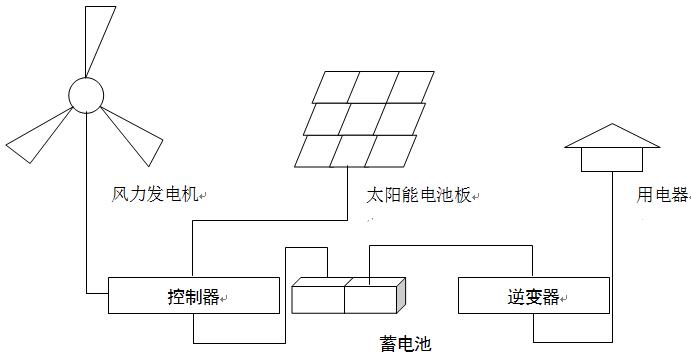 电路 电路图 电子 设计 素材 原理图 691_355
